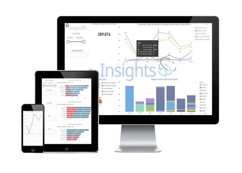 Sagent-Insights-Dashboards